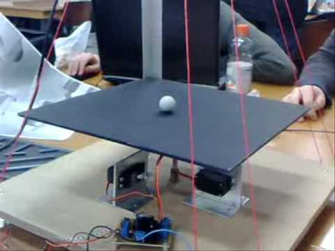 SINTES Rotary Inverted Pendulum - Universitatea din