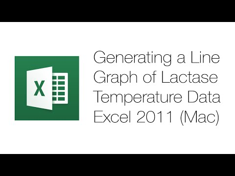 Office Tutorials - Constructing a Line Graph of Lactase Temperature Data (Microsoft Excel 2011)