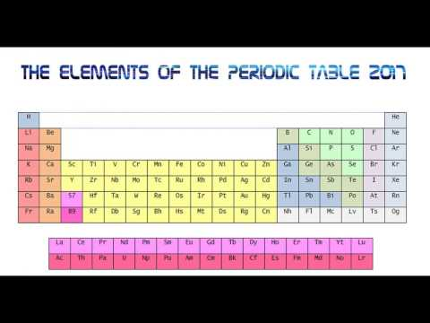 The New 2017 Periodic Table on Ms Office Word!