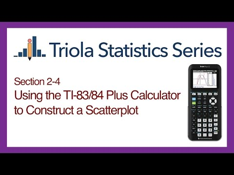 TI 83/84 Section 2-4: Using the TI-83/84 to Construct a Scatterplot