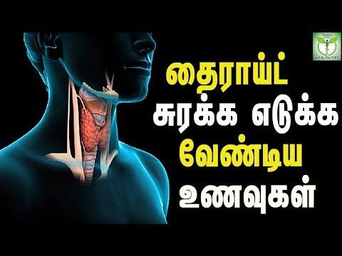 Diet Increase Thyroid Function - Tamil Health Tips