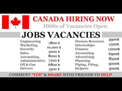 How To Find Job in Canada from India | Jobs for Indian in Canada