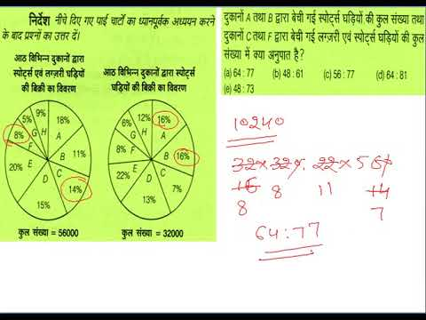 DATA INTERPRETATION IN HINDI MEDIUM PIE CHART PRACTICE SESSION FOR SSC IBPS CLERICAL PO EXAM