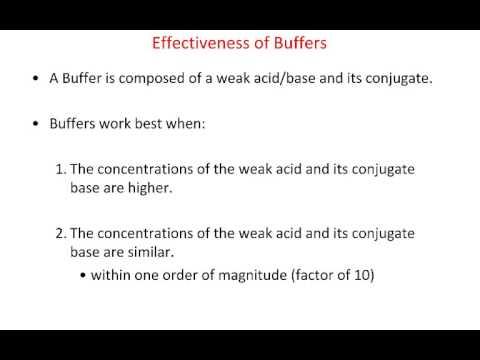 Buffer range and capacity