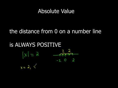 Absolute Value Equations With No Solution