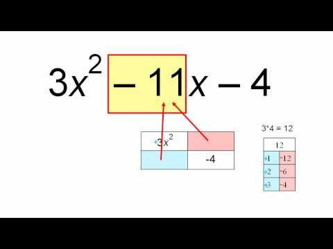 Box Factoring Example 1