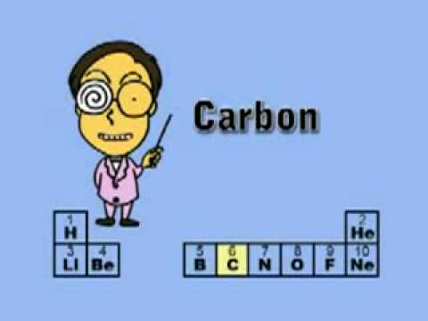 Periodic Table Of Elements Song With Lyrics Periodic Table Song