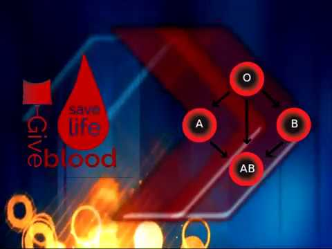 Blood Types Chart # Blood Group Information |CHILD MOTHER FATHER MATCHING