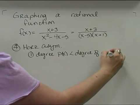 Graphing Rational Functions#1, 1/2