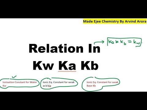 Relation in Ka,Kb,Kw For Conjugate Acid Base Pair(Ionic Equilibrium)| Arvind Arora.
