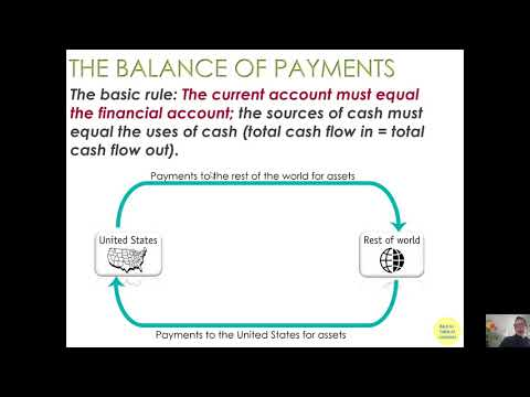 Current and capital account and exchange rate