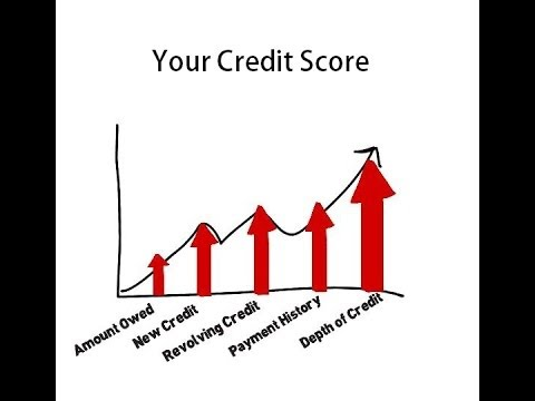 How to Repair Your Credit After A Short Sale | Upgrade My Credit - 817-886-0302