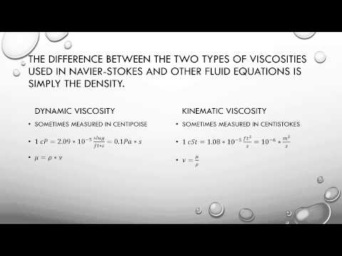 Kinematic Viscosity vs Dynamic Viscosity