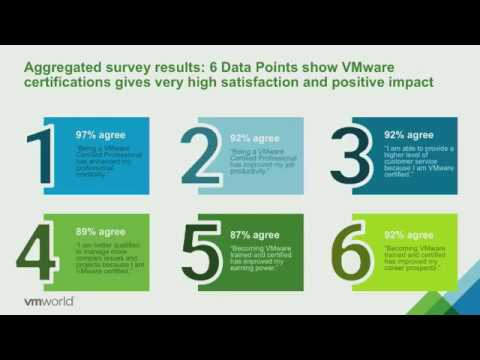 Prove Your Skills and your Value with VMware Certification