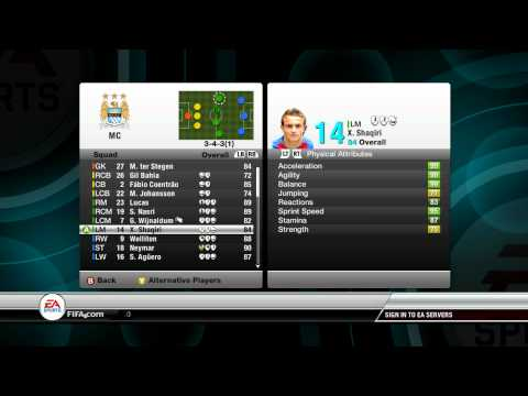 Fifa 12 Career Best Young Players