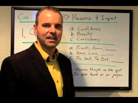 #13 How to Use the 1-3-3 Message Map to Make an Impact