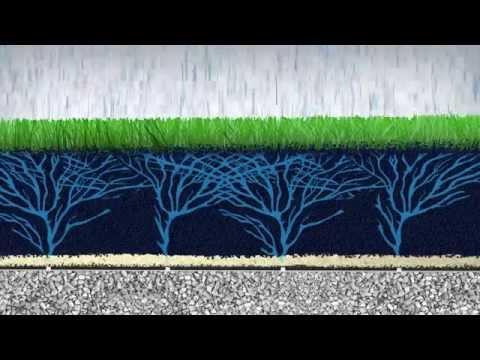 FieldTurf Artificial Turf Drainage System