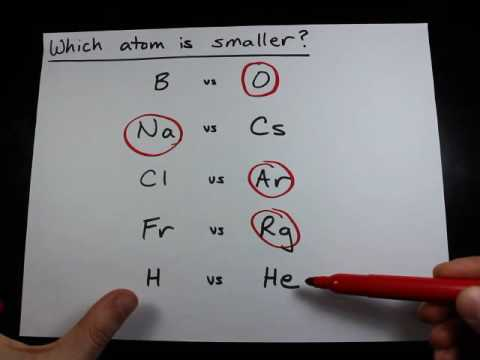 Atomic Radius: which atom is smaller? (Examples)
