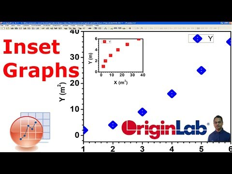 How to Inset One Graph into Another One With OriginLab !!