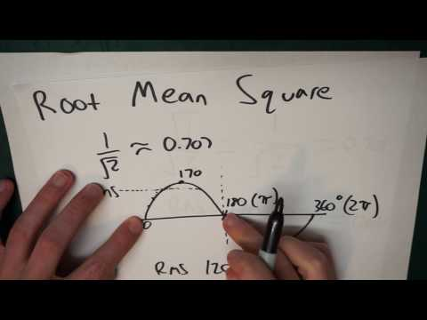 RMS Vs Peak Values Part 2 -  RMS 0.707 Proved