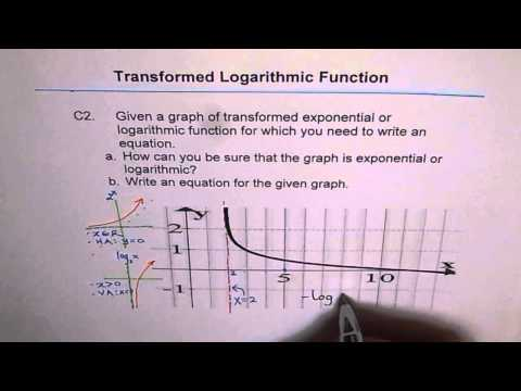 Write Equation of Transformed Logarithmic Function C2