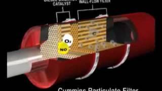 Diesel Exhaust Fluid (DEF) - How it works.