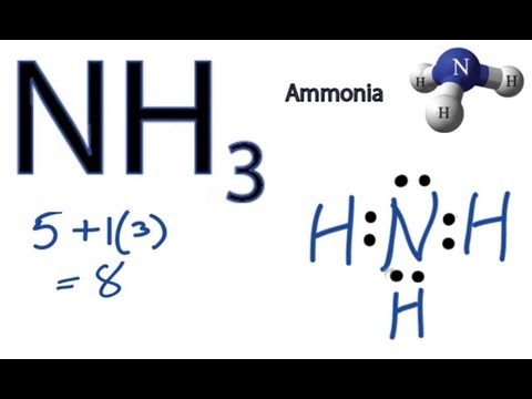 NH3 Lewis Structure - How to Draw the Dot Structure for NH3