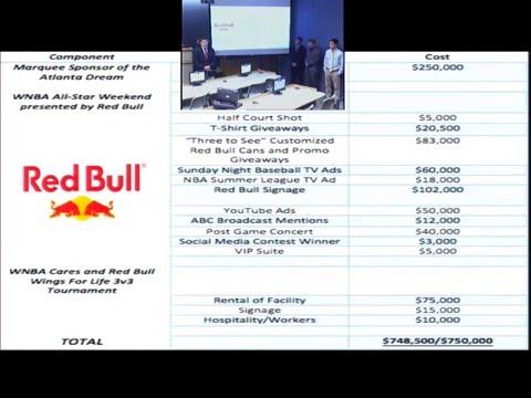 Red Bull Sponsorship Proposal