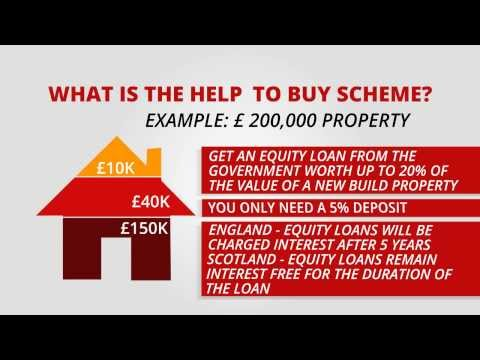 What is the Help to Buy Scheme?