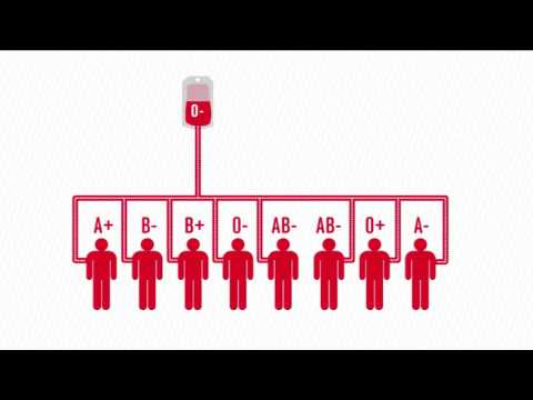 Blood facts and donation statistics | Universal blood donor