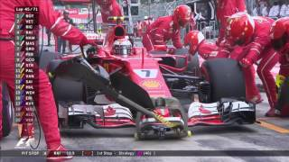 2017 Austrian Grand Prix | Race Highlights