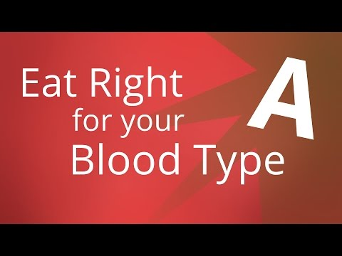 Top 10 foods to avoid for A Blood Type Diet - Eat these instead for the Blood Type Diet