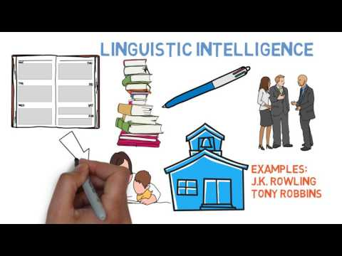 How to Be Smarter | 8 Types of Intelligence | Theory of Multiple Intelligences