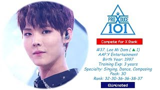 Produce X 101 ranking | Music Jinni