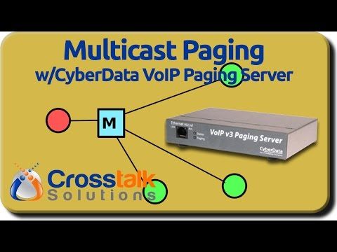 Multicast Paging with CyberData VoIP Paging Server