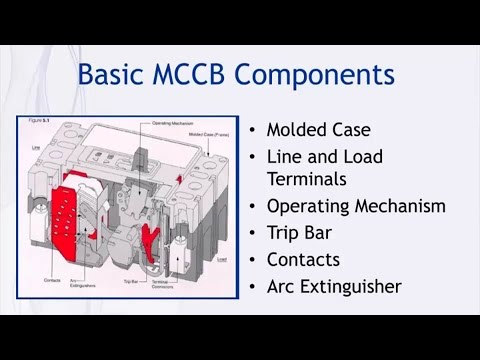 Molded Case Circuit Breakers Basics - EasyPower