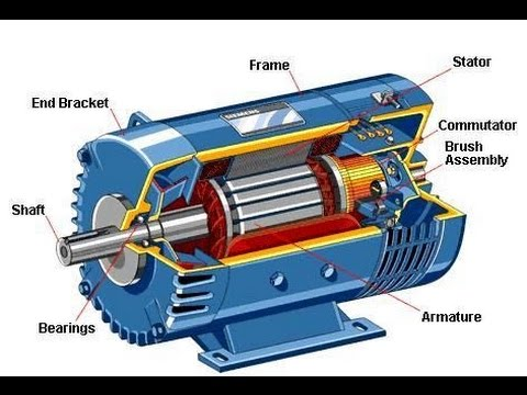 Construction and Working of DC Motor Electrical|Dc motor