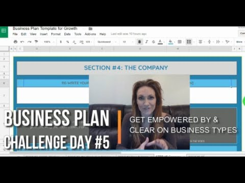 Acquire Business Funding & Feel Empowered {Day #5 of the Business Plan Challenge}