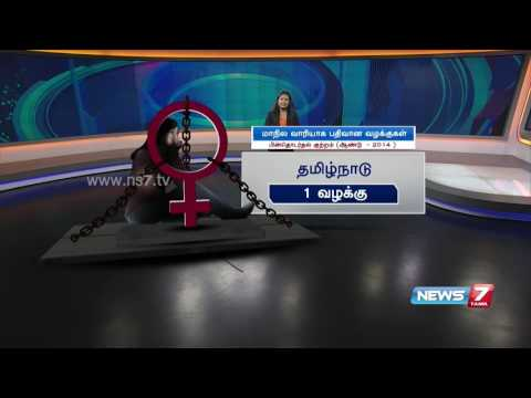 Crimes against women: Protective measures and statistics | News7 Tamil