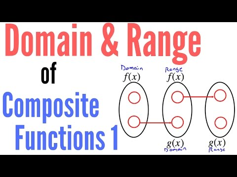 Domain and Range of Composite Functions Part One