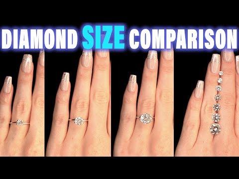 Diamond Size Comparison on Hand Finger Carat 1 2 3 4 0.5 ct 0.25 0.75 1.5 0.3 0.8 0.7 0.6 0.4 .9 1/2