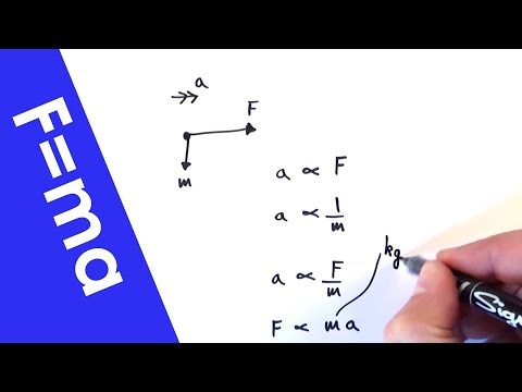 A Level Physics - Force, Mass, Acceleration and Newton's Second Law