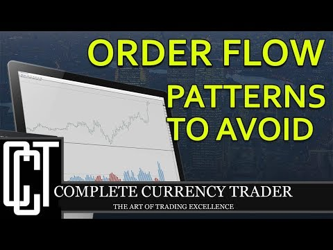 Inconsistent Order Flow - Patterns to Avoid!