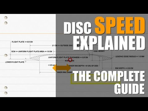 Disc Golf Disc Ratings and Numbers: SPEED Explained