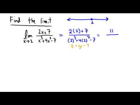 Finding a limit by plugging in the number