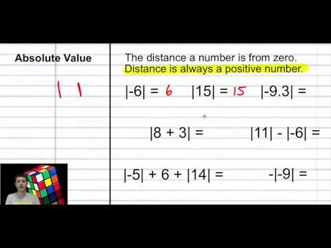 Integers and Absolute Value Video