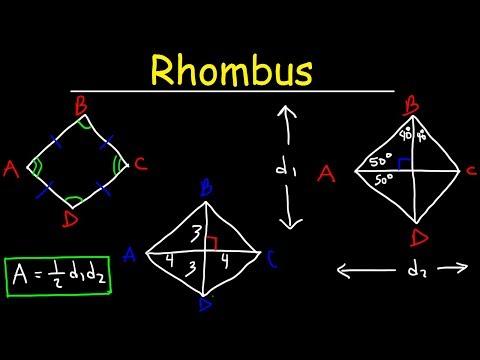Rhombus, Basic Introduction - Geometry