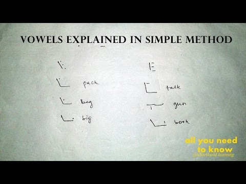 Shorthand Vowels explained in Simple method | shorthand learning