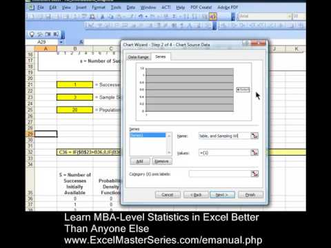 How You Can Create an Excel Graph of the Hypergeometric Distribution - PDF - with INTERACTIVITY !