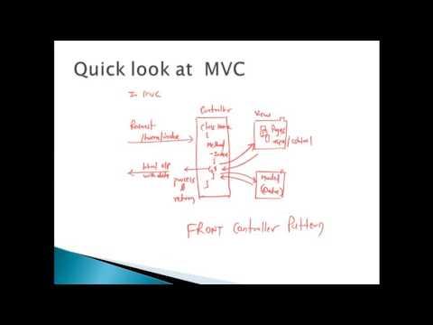03 ASP.NET MVC Life Cycle